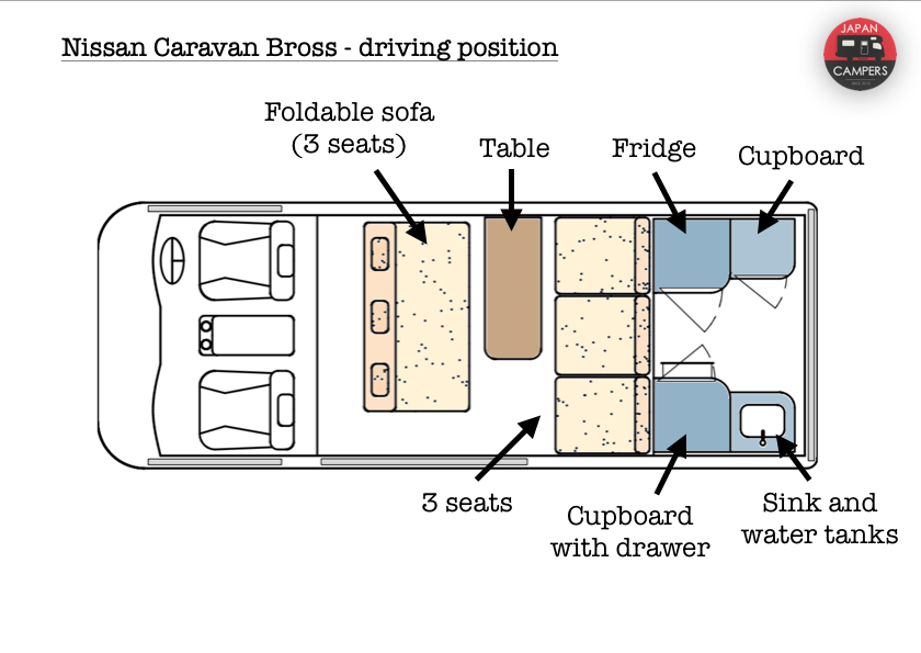 Nissan Bross - driving layout