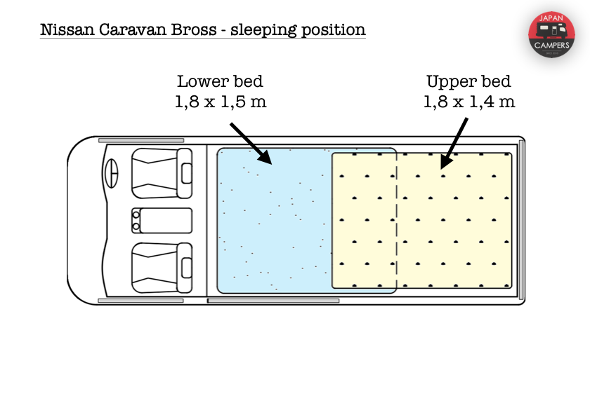 Nissan Bross - bed layout