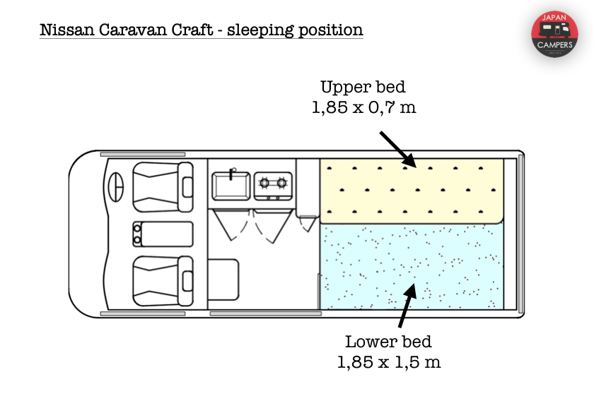 Nissan Caravan Craft Campervan - scheme 2 (night position)