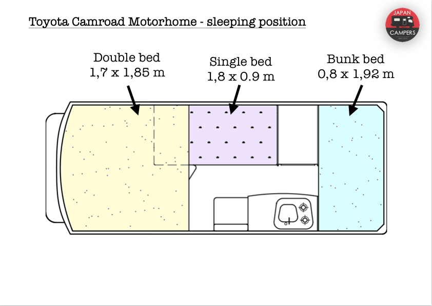 toyota motorhome budget scheme bed position